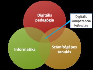 IKT_halmazok