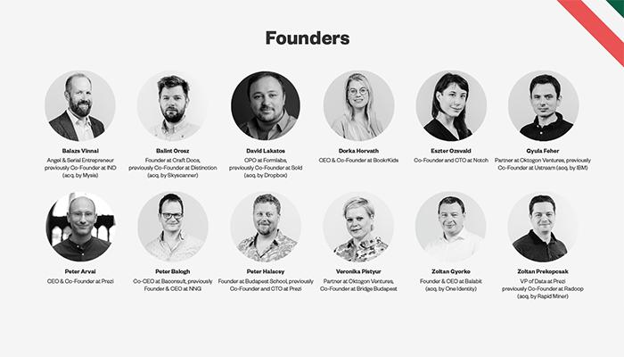 Startup Hungary alapítók