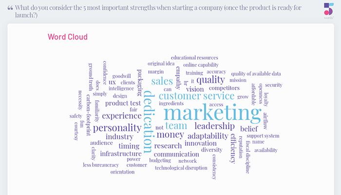 Vállalati értékek és krízisek 5 szóban